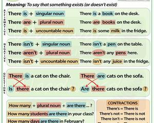 分享几张英文语法