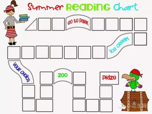 """三年级读书卡怎样做_Reading Log: 国外学校是怎样""""逼着""""小孩每天晚上完成阅读任务的?"""