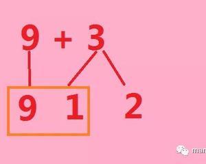 數學是講道理的,