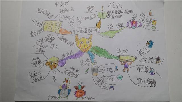 夏 洛 特 的 网 中文 版